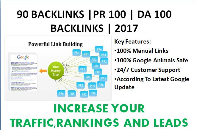 do 100 unique and relevant pr10 SEO backlinks on da100 sites