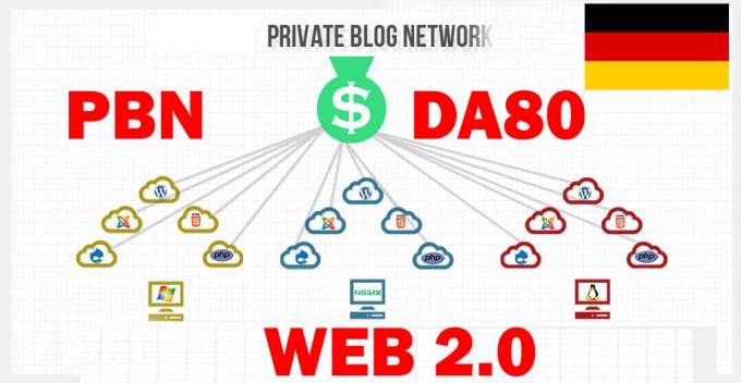 create in german 150 permanent pbn backlinks up to da80 web 2 0