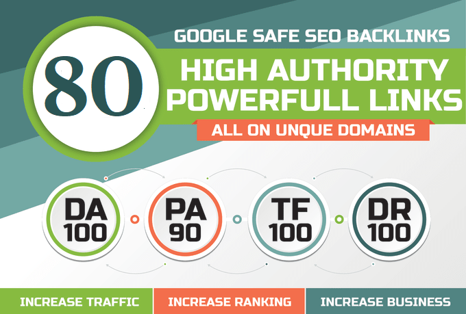 MANUALLY 80 UNIQUE PR10 SEO BackIinks on DA100 sites