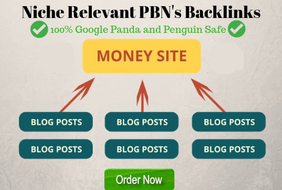 ranking solution 15 permanent pbn links 40 plus da pa
