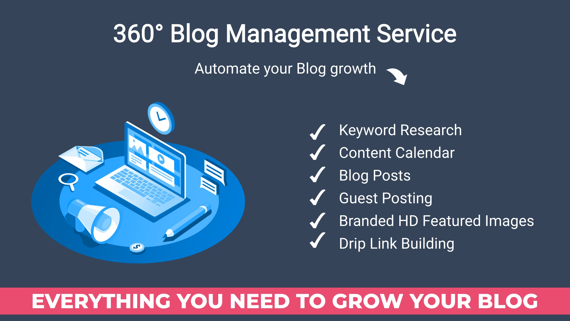 Monthly Blog Management Everything your blog needs to...