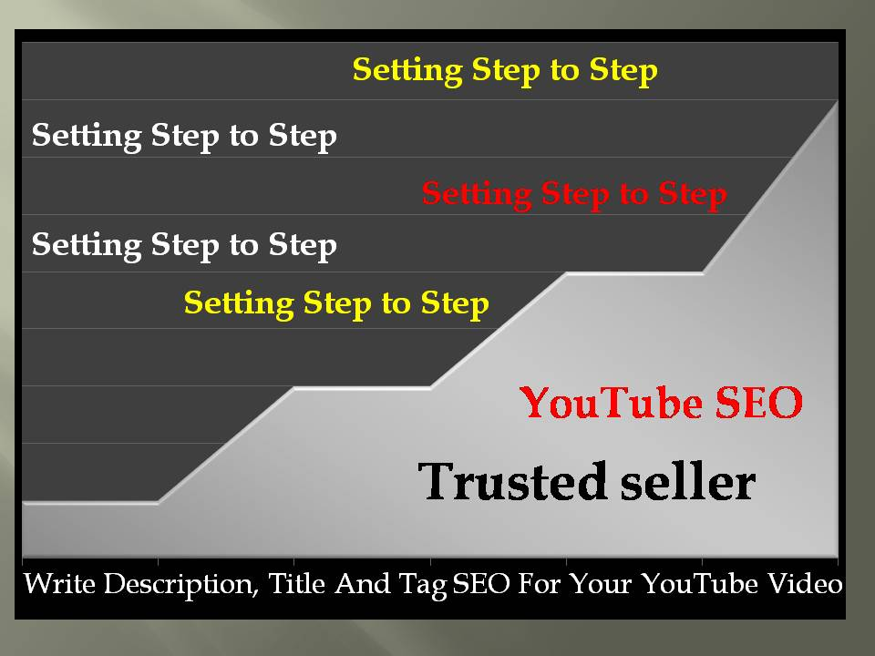 Write Description, Title And Tag SEO For Your Youtub...