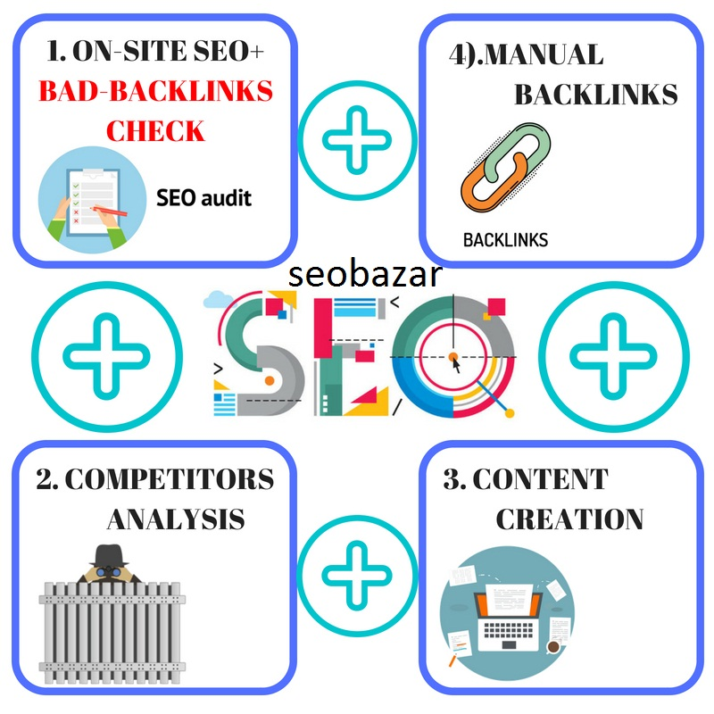 top rank your site on first page with 1000 supreme seo