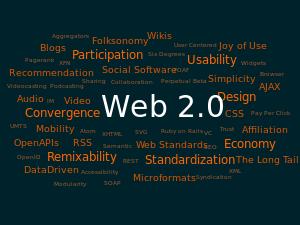 100 HQ Web 2.0 blogs BACKLINKS