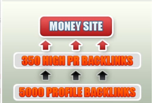 create a backlink pyramid