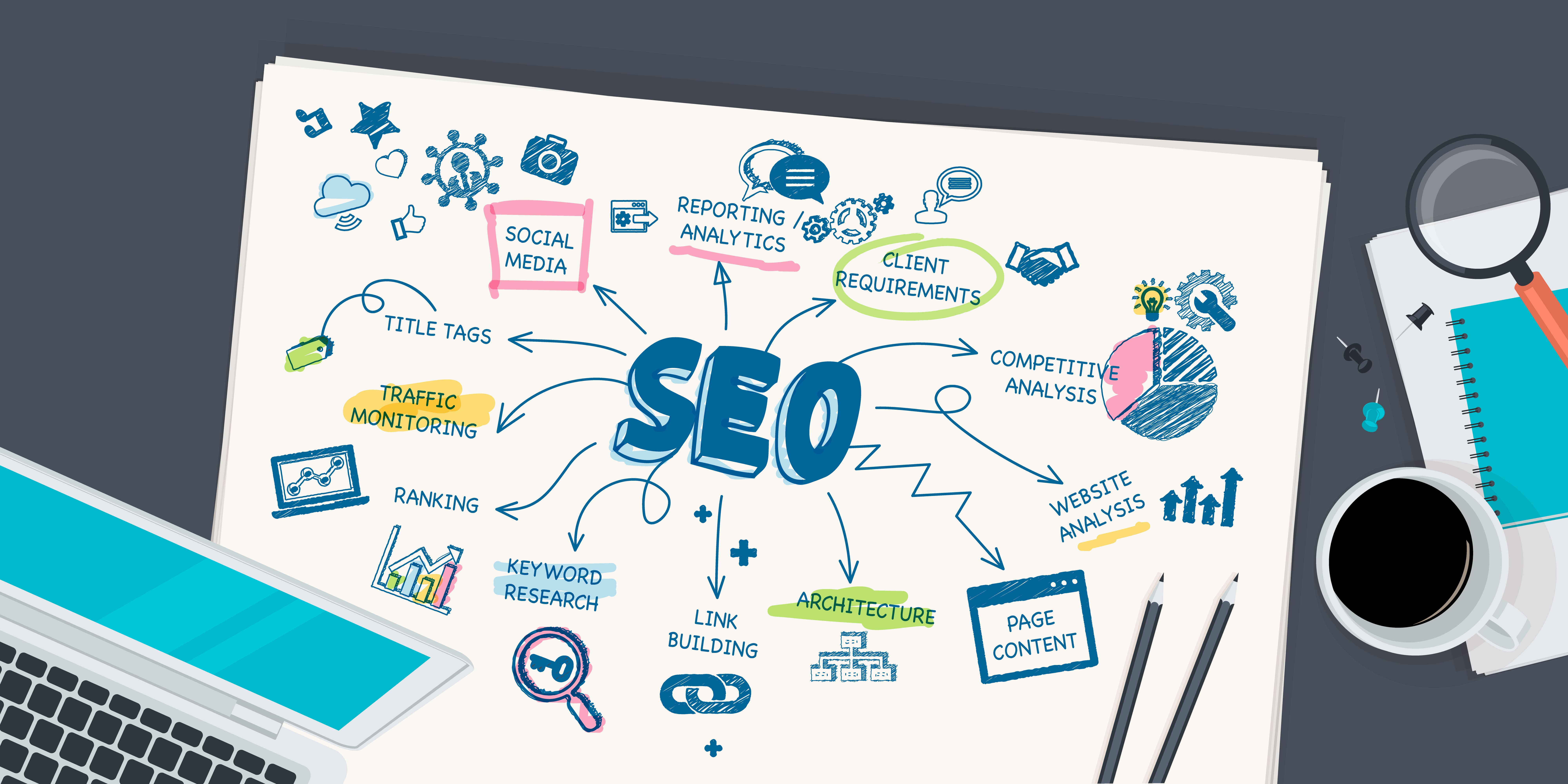Perform On Page SEO Optimization Heading Tag Schema M...