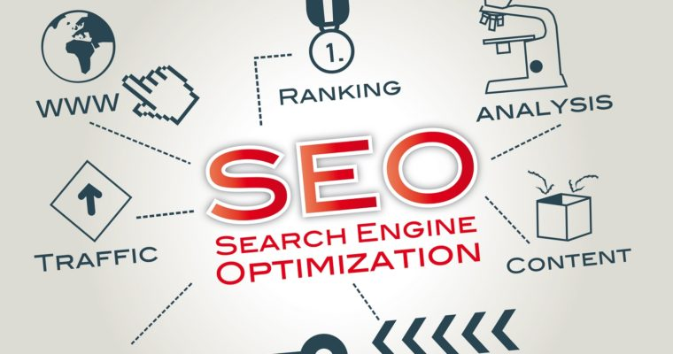 Exclusive WEB 2.0 Silver SEO Package