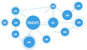I can submit your website to 500 directories.