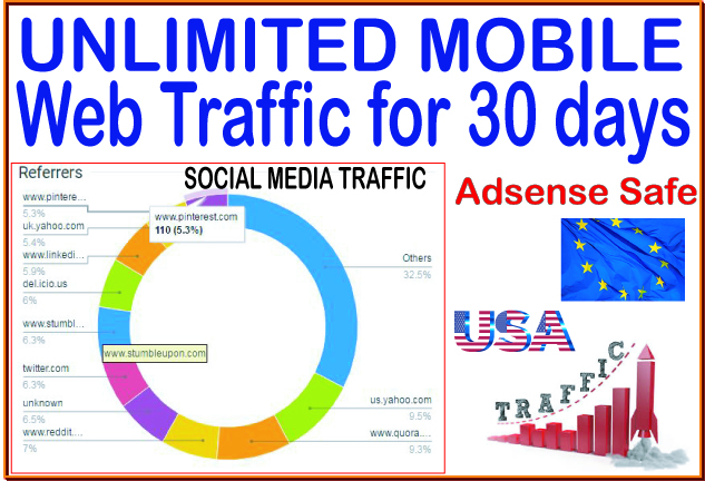 Get traffic 30 days of Unlimited Mobile web Human traffic from social & main search engines