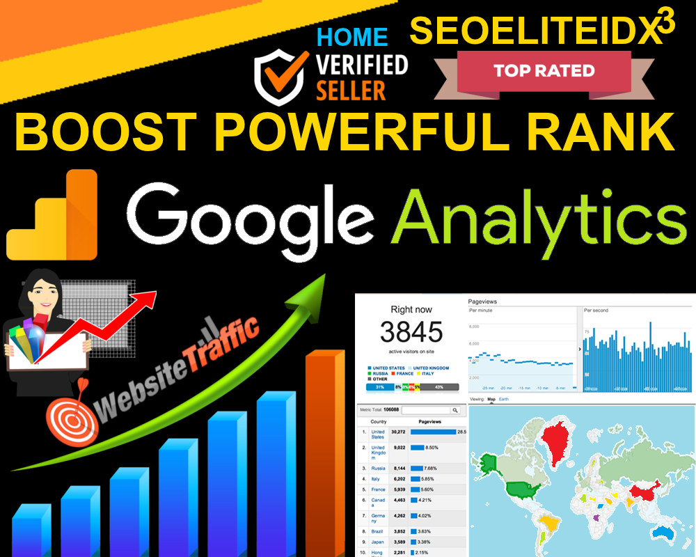 Skyrocket Ranking 90,000 Worldwide Google Analytics Website Traffic Low Bounce Rate Ad-sense Safe