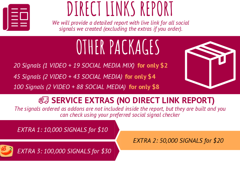 120 Social Signals on Top Social Networks with Direct Links