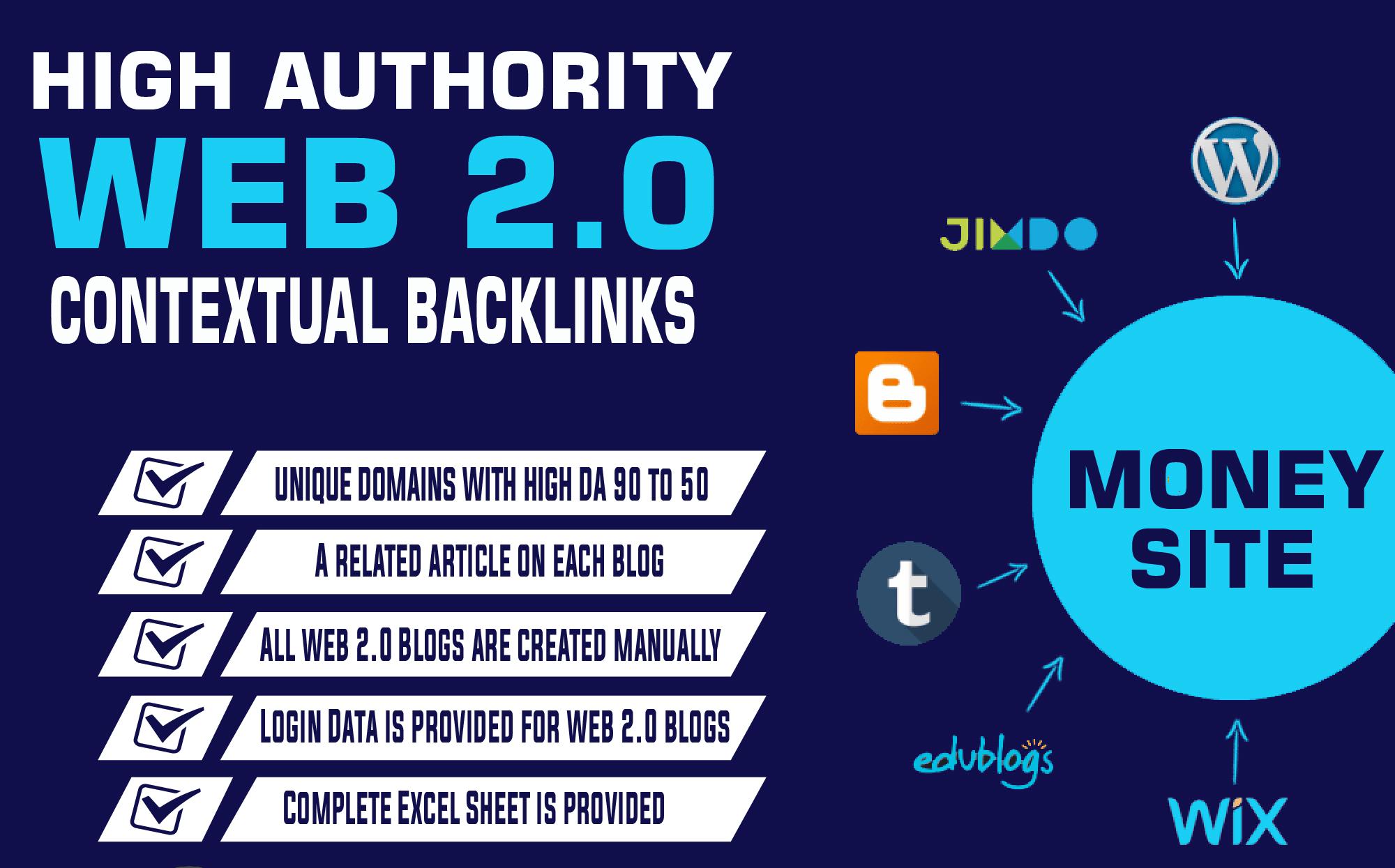 create 6 super web 2 0 blog properties contextual backlinks