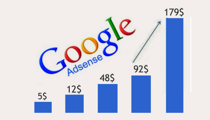 Get Google analytic Organic Daily 2500 to 5000 Traffic for 20 Days with Low Bounce