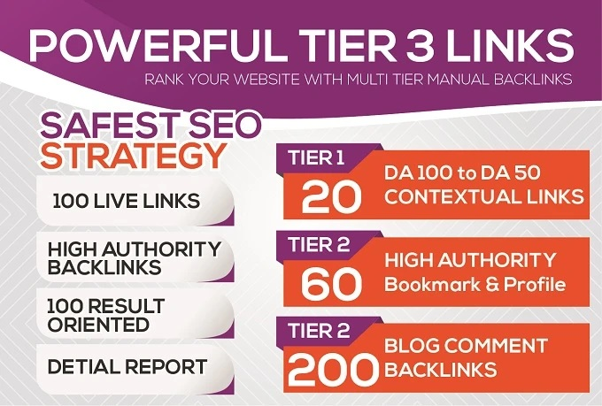 Build Multi Tired Contextual Backlinks On Authority Domains