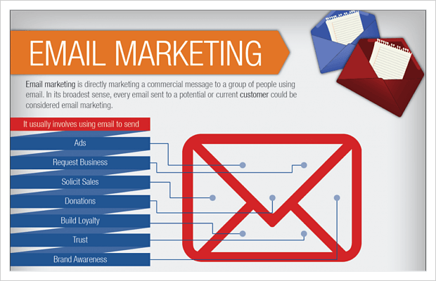 USA Email List - for your marketing promotion