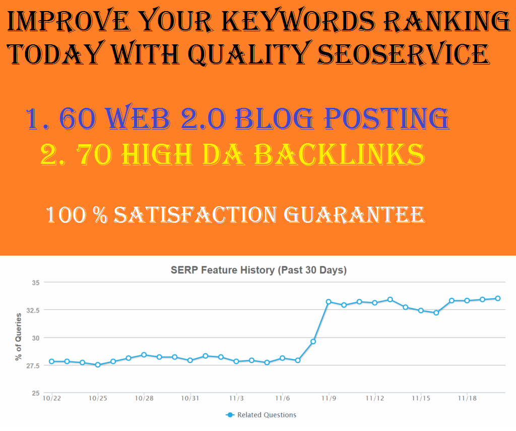 Improve your ranking with the help of 60 web2 and 70 ...