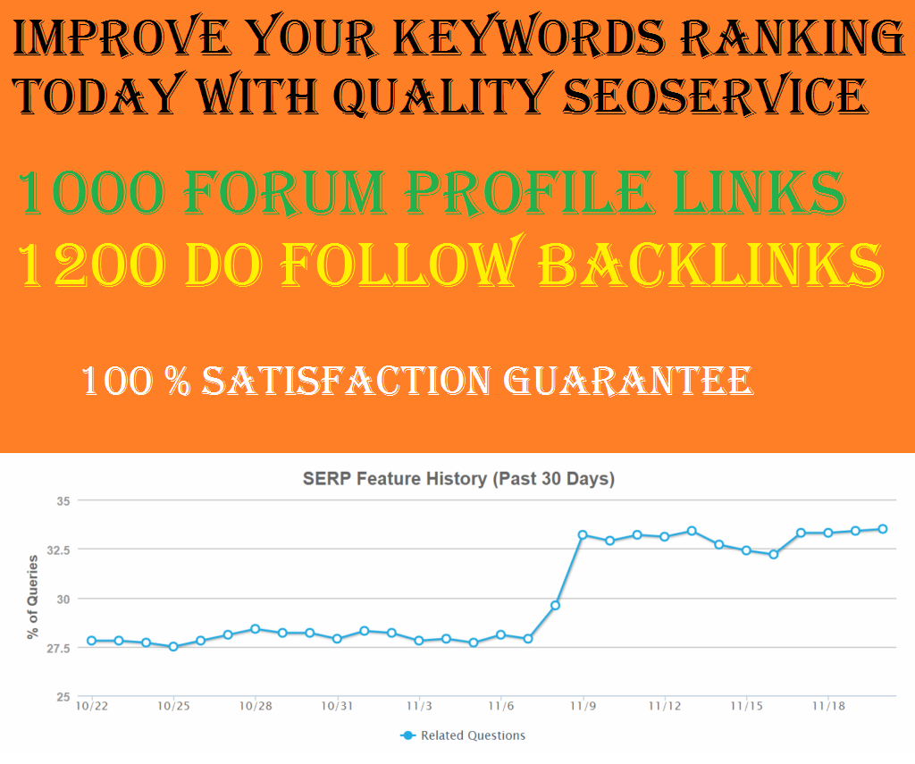 Provide 1000 Forum profile and 1200 do follow backlin...