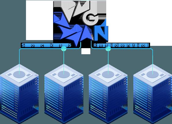 Residential IP Socks5  ( Static / Dynamic ) - Global Network