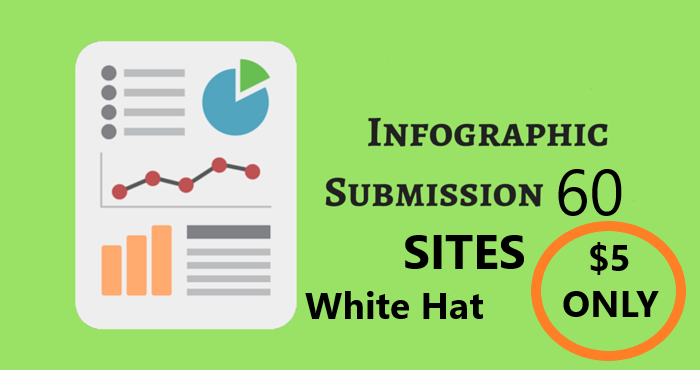 I will give you info-graphic or image submission for ...