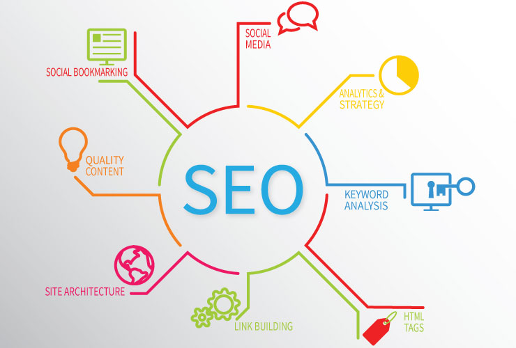 Boost Your Site On First Page Of Google