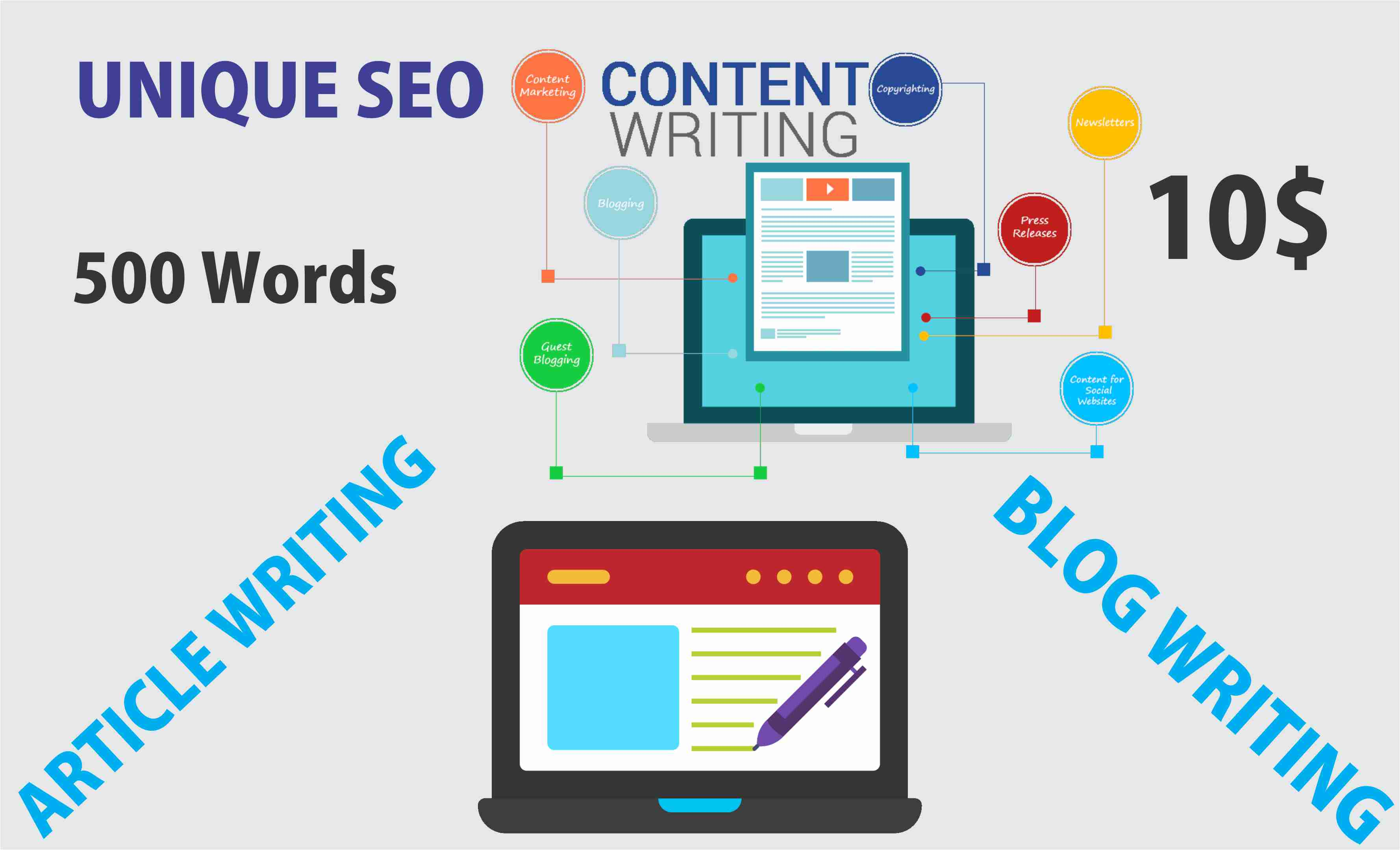 Creating a unique articles for your blog FULL of Keywords to boot up your ranking in google