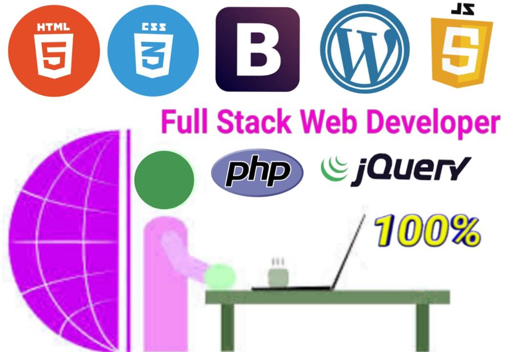 Responsive Web Design 8 Page