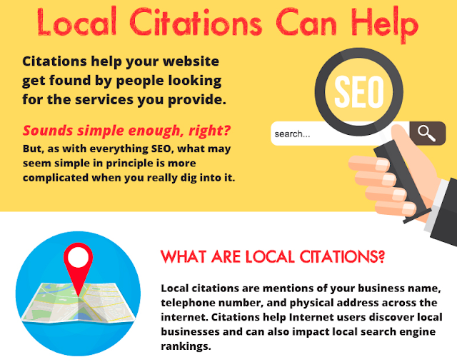 Create Powerful Local Citations, Back links That Are Keyword Driven