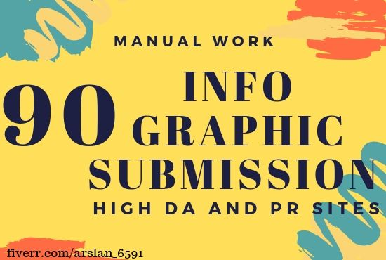 Do Info-graphic OR image submission on high DA 90 Sites