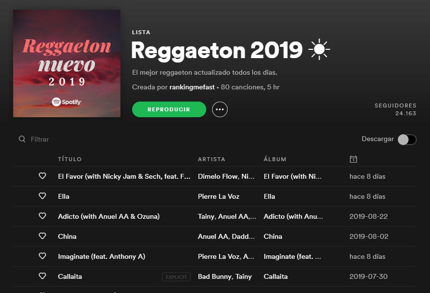 Promote your music featured on our Reggaeton music 24k audience