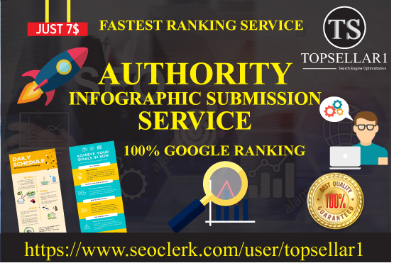 submission a infographic google top 10 sites in world