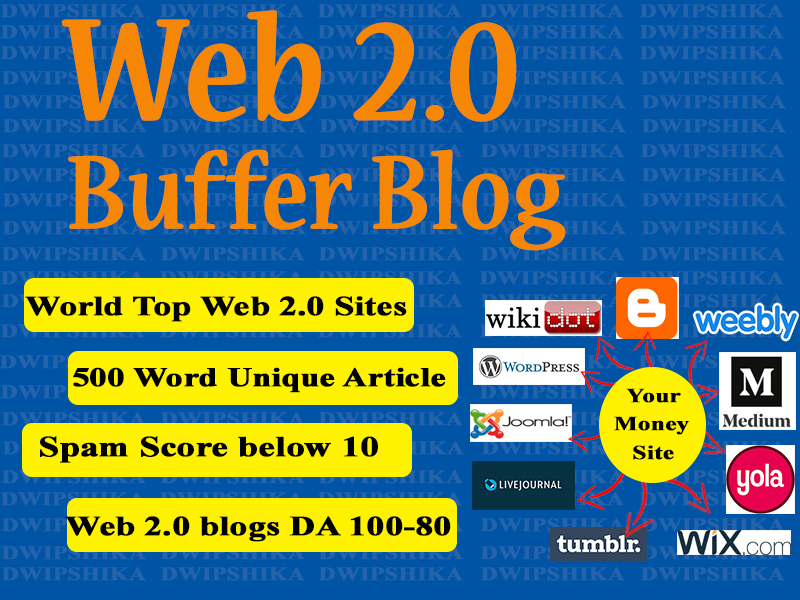 I do 12 Web 2.0 Buffer Blog with Unique Content,  Image,  Video and Login Details