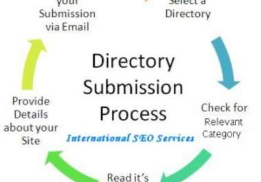 50 web directory submission manually in high pr and instant aprooved dir with unique email address and standard reporting