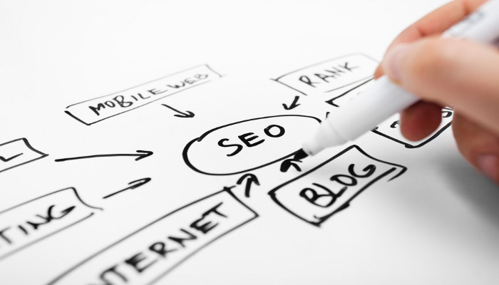 build 9 BackLink Pyramids with 9 Web20 Properties + 100 Instant Mixed Links to those WebLogs