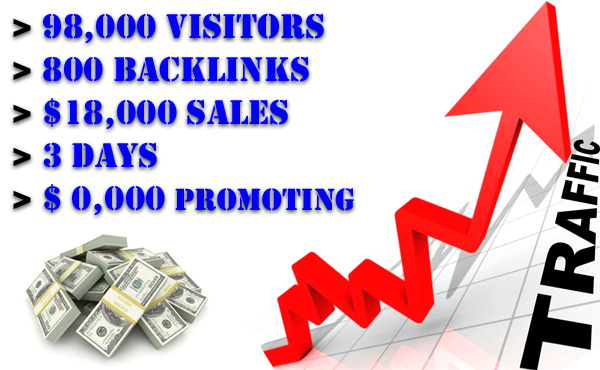 show You How I Easily Got 98000 visitors,800 backlinks,$18,000 Worth Sales in 3 Days with $0 budget