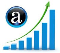 Decrease Your Alexarank Until Under 5 Million