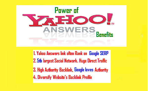 give 10 Yahoo Answers Promoting your Website with Level 2 or Higher Profile!!@@!