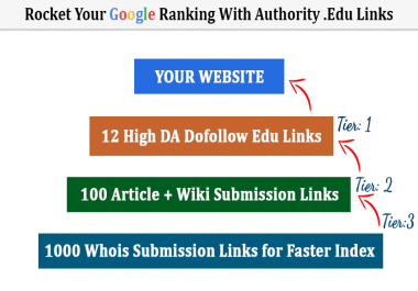 Rocket Your SEO Ranking with High Authority .Edu Link Pyramid (Dofollow)