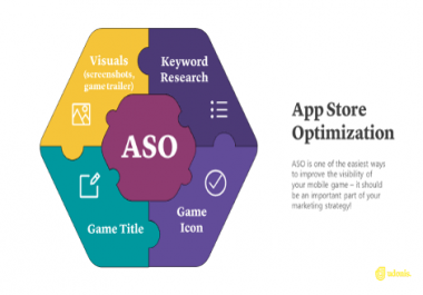 How to Optimise User Acquisition for Your Mobile Games?