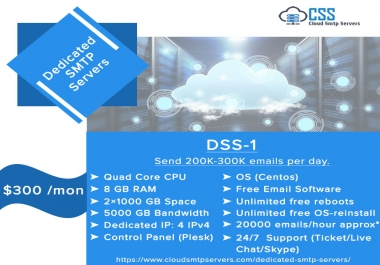 Cloud SMTP Servers-Email Marketing Campaign: