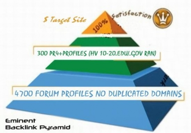 build an eminent backlink pyramid best youtube seo
