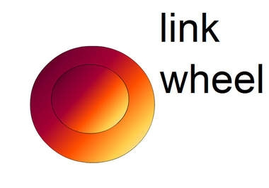 """build a _210 PR2 to PR6_ link wheel for you """