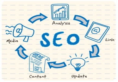 SEO boost your website
