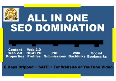 make All in One Exclusive Seo Package - Order NOW