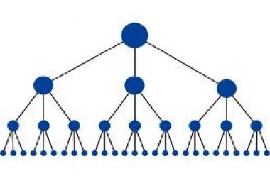 build high quality SEO Link Pyramid for