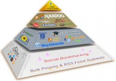 create link pyramid with 30 web 2 properties,unique articles,2000 forums,wikis for