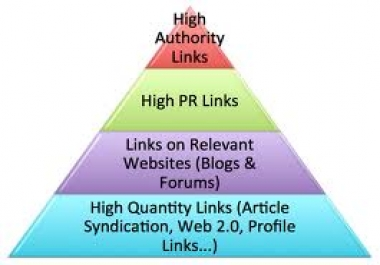 create 3 Tier Ultimate Link Pyramid to Boost your Serp Rankings for