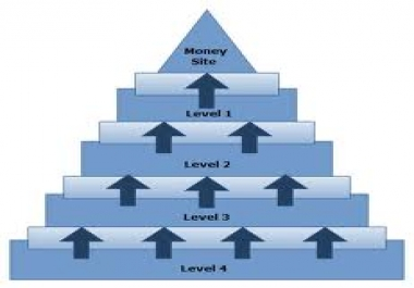 ★★★link Pyramid of 15 Web Blogs, 3000 Wikilinks and 5000 trackbacks, Effective Pyramid service ★★★