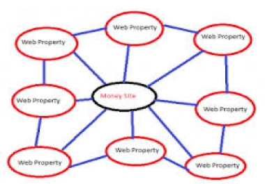 create 40 web 2 0 Profile backlinks all high PR for
