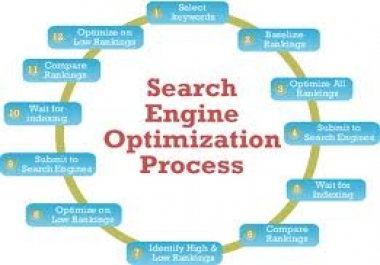 manually create 6xpr6 low obl do follow back links on actual pr