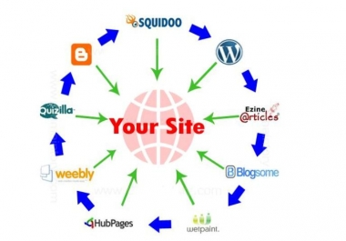 30 PBN Backlinks & Web 2.0 BACKLINKS